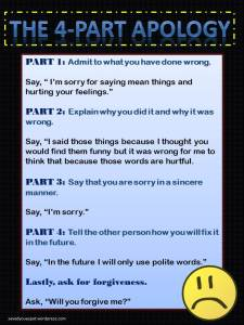 The 4-part apology poster
