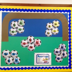 Football display
