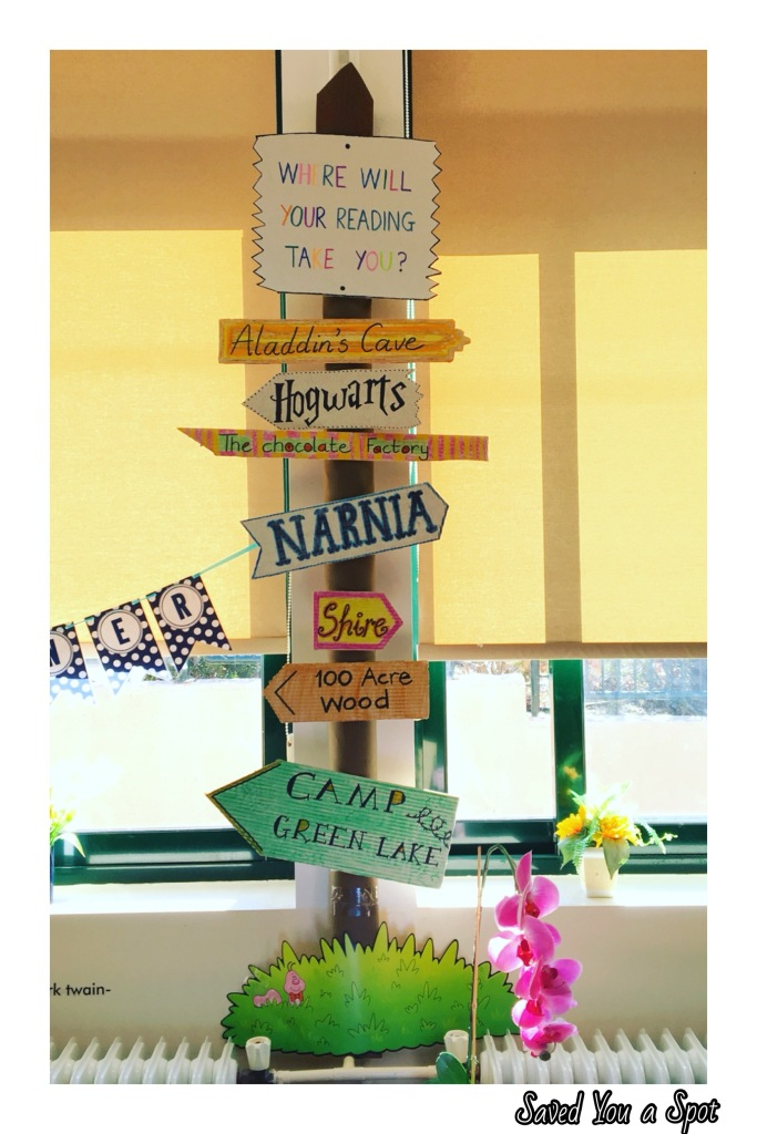 Reading Signpost